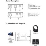 Внешний USB-аудиоадаптер. Звуковая карта